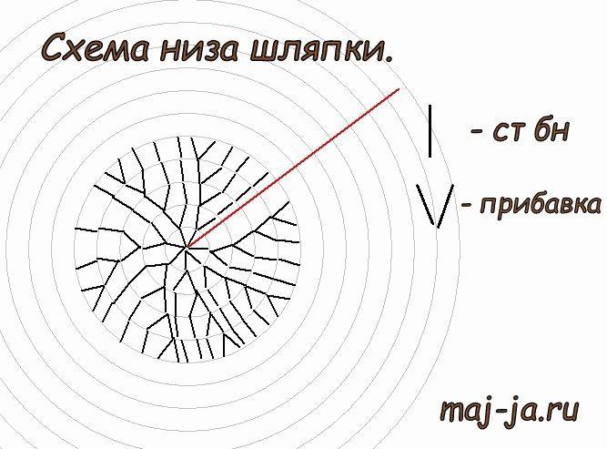 shema-niza-shlyapki